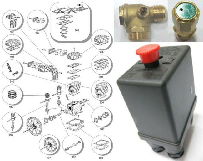 Piese de schimb si accesorii pentru compresoare