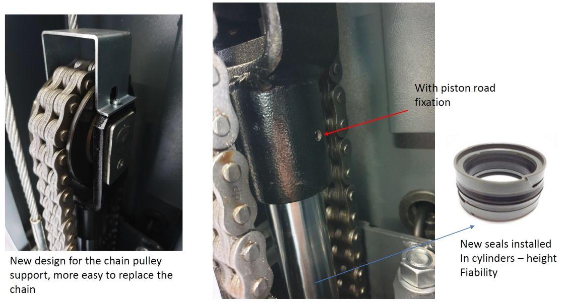 Componente hidraulice de calitate